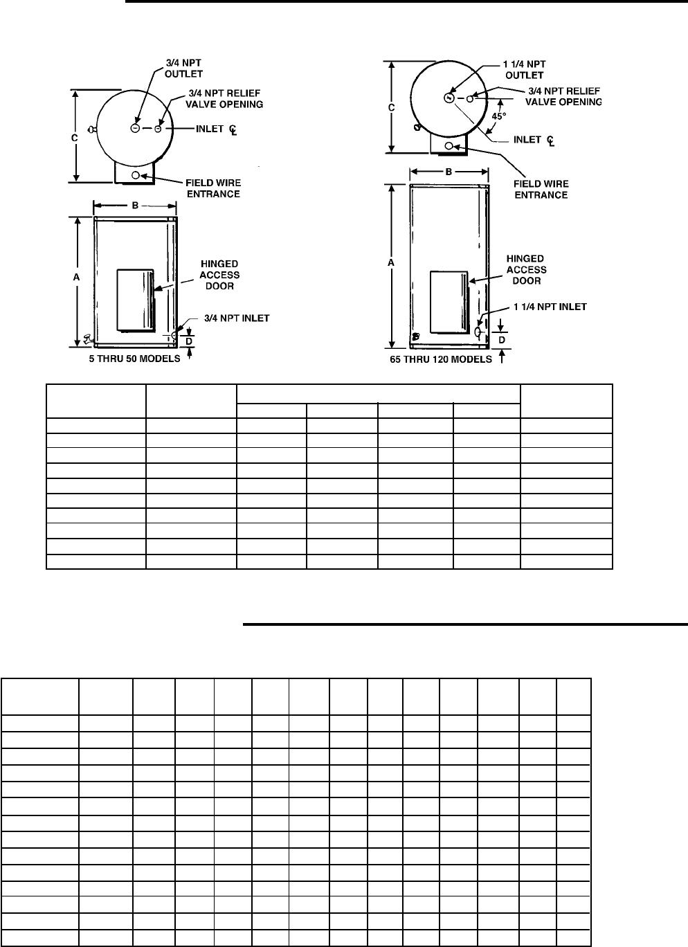 Ao Smith Dl1036 Wire DiagramShuriken