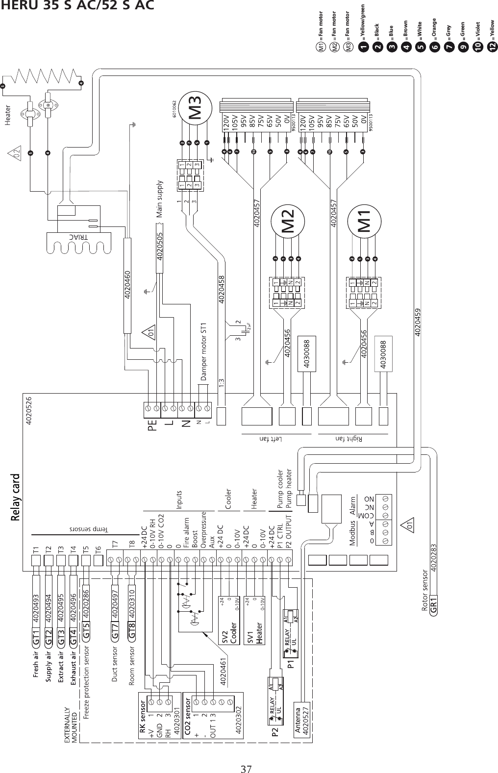 Ab Ca Ostberg 4020528 Remote Control For Heatrecovery Units User Orange Cooler Wiring Diagram 4040149heru 35 S Ac 52 37fan Motor Fan