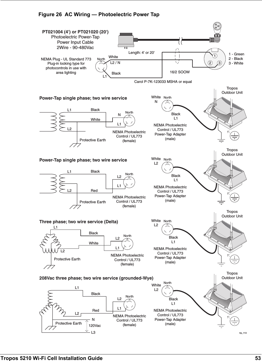 Abb 52101000 80211b G Outdoor Wi Fi Cellular Base Station User Photoelectric Cell Wiring Diagram Tropos 5210 Installation Guide 53figure 26 Ac Power Tap2whitelength
