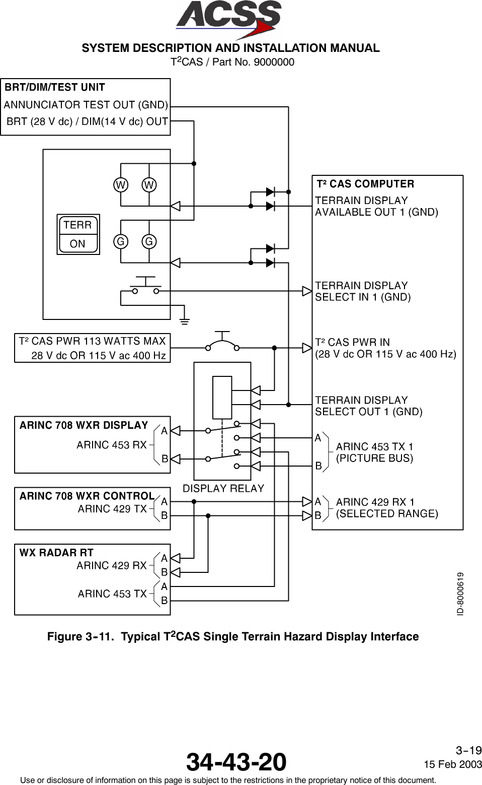 ACSS an L 3 Communications and Thales TT-951 TCAS User ...  Bus Wiring Diagram on