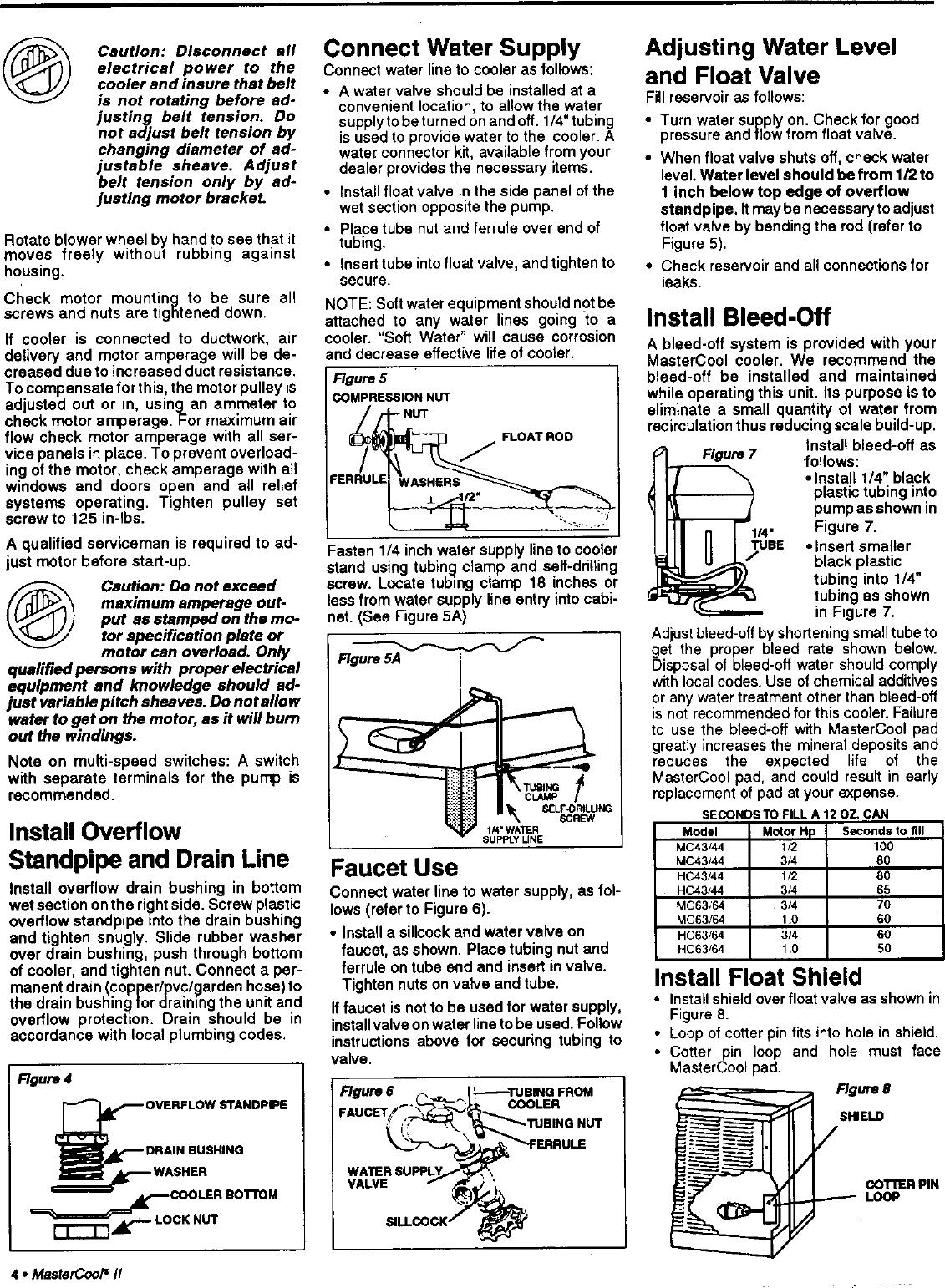ADOBEAIR Evaporative Cooler Manual L0406099