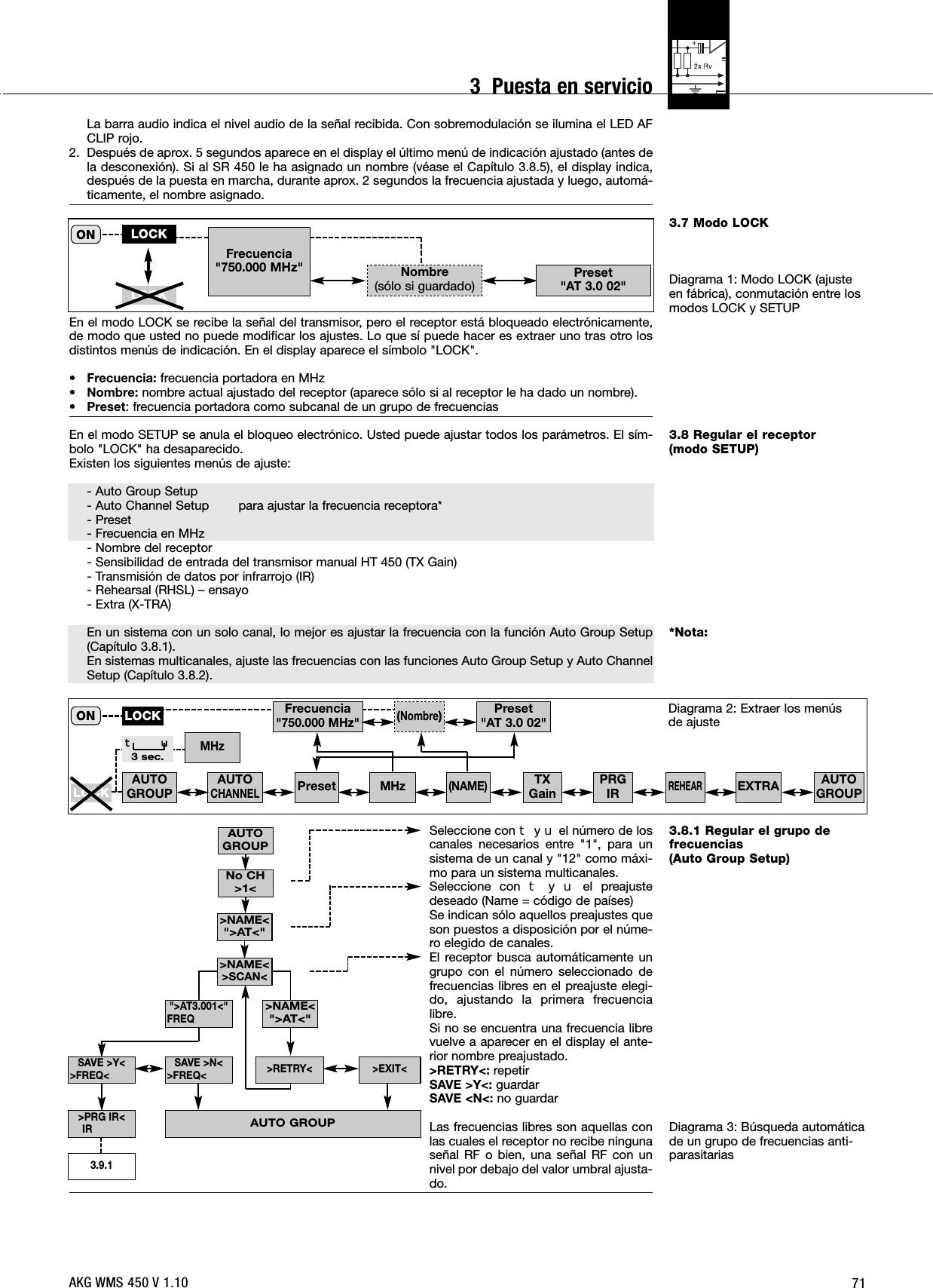 C U00f3mo Hacer Un Diagrama De Barras Manual Guide