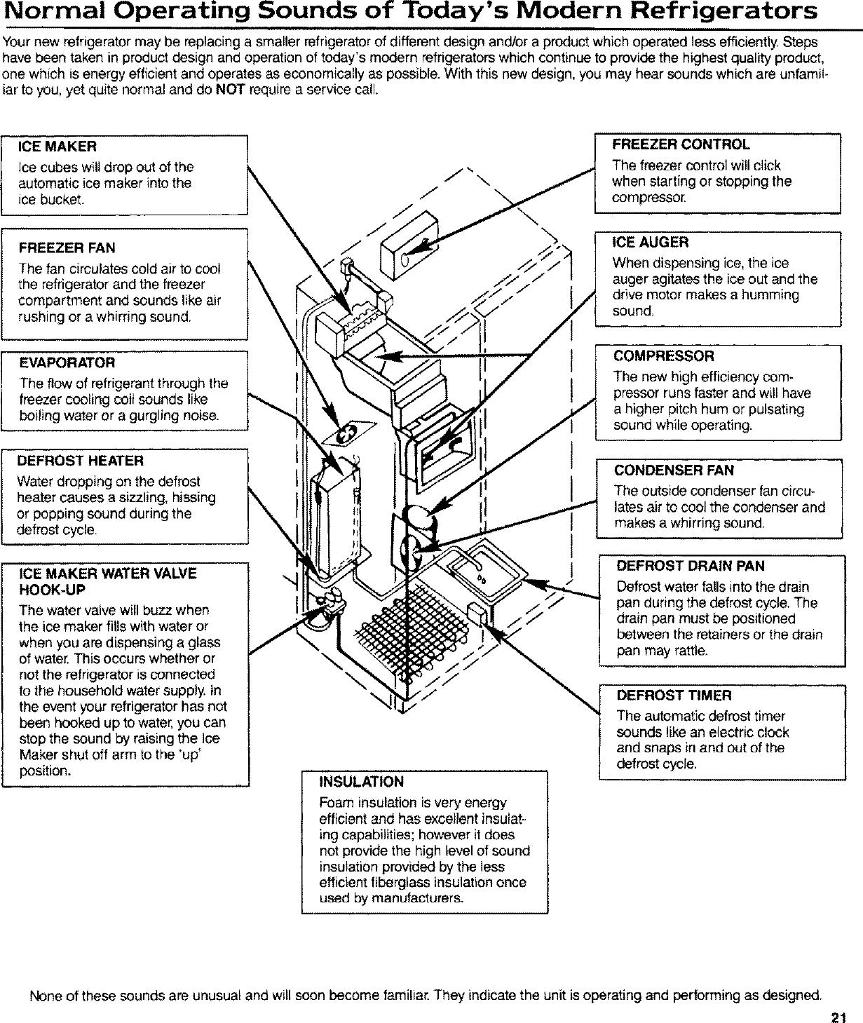 AMANA Side By Refrigerator Manual L0807340