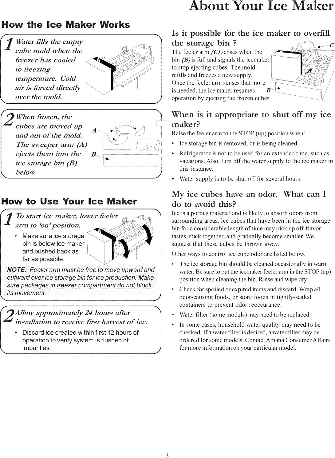 AMANA Ice Maker Kits Manual L1003084