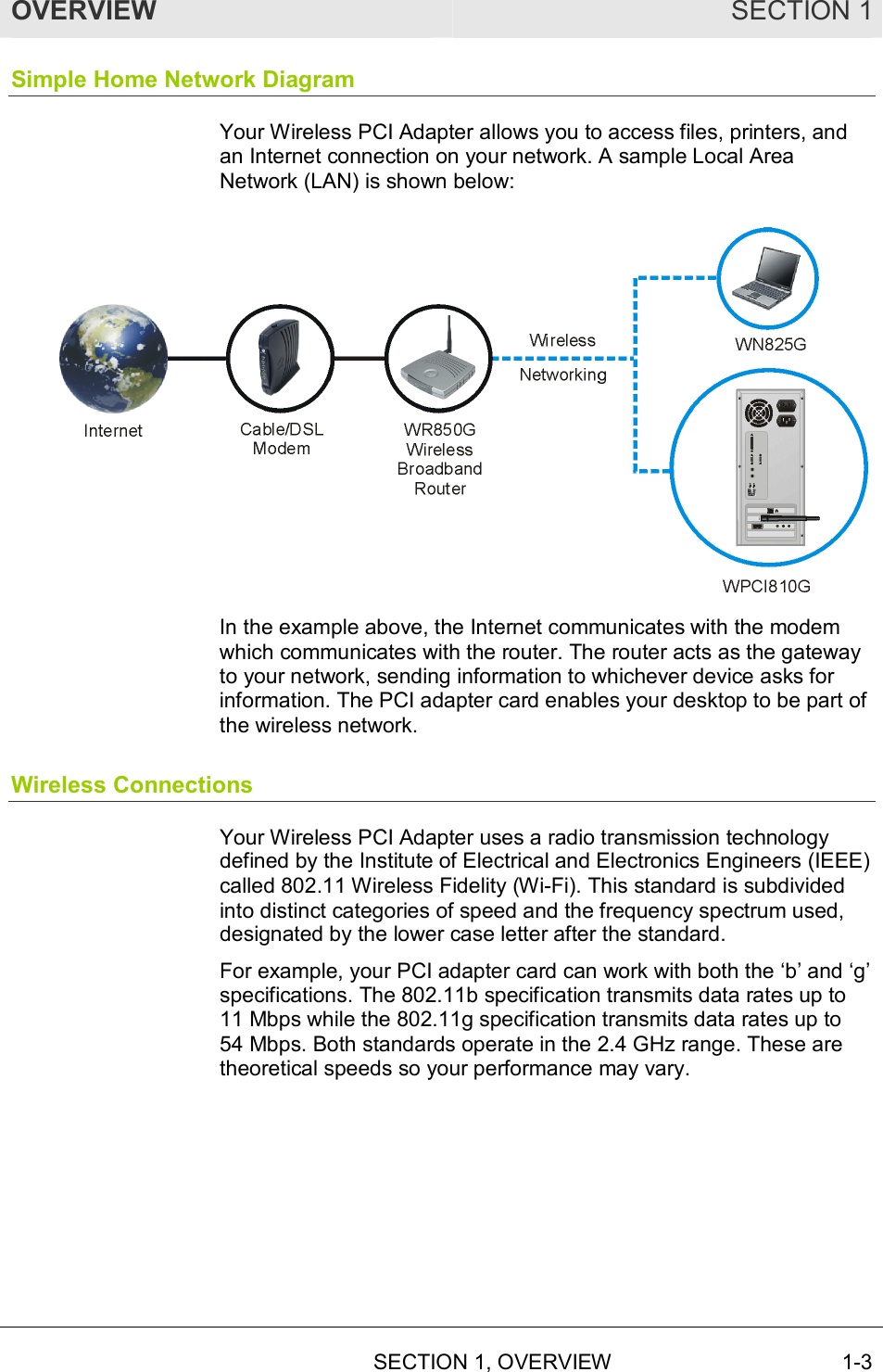 Arris Group Wpc1810g Wireless Pci Adapter User Manual Wpci810g Netowrk Diagram Overview Section 1 3 Simple Home Network Your