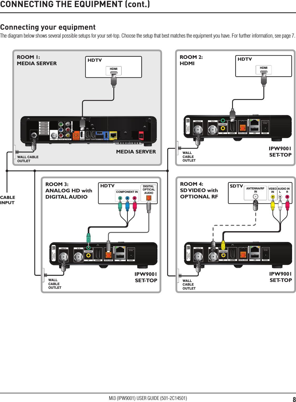 ARRIS AW500 WiFi 802 11AC 2x2 5GHz Wireless Adapter User Manual