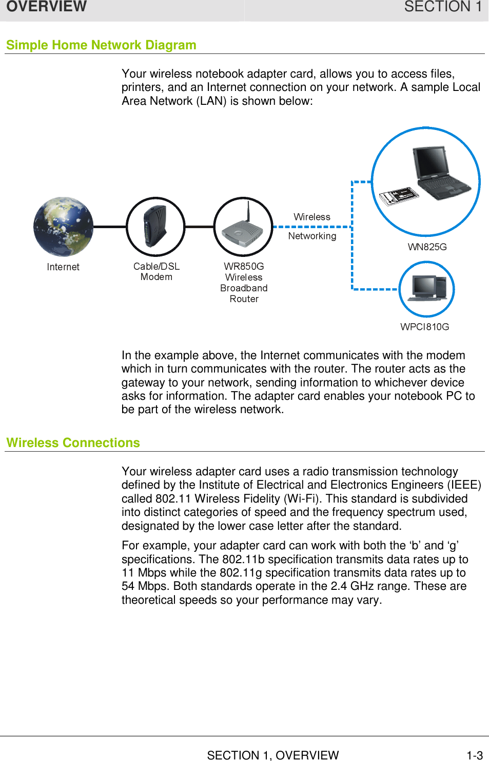 Arris Wn825g Wireless Notebook Adapter User Manual Home Network Diagram Simple Overview Section 1 3 Your