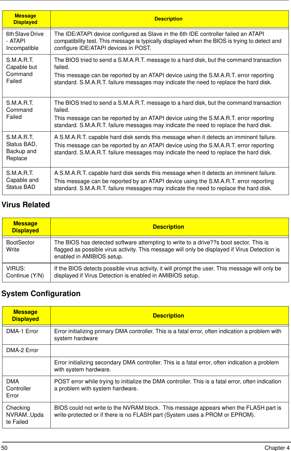 Acer Aspire M3802G Users Manual AHimalayan_II_D2_M3802_Book