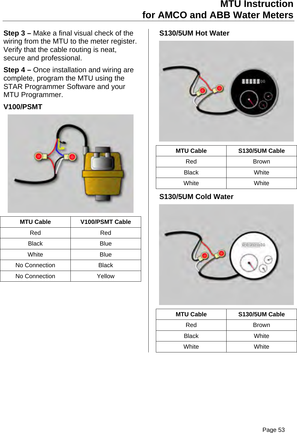 Aclara Technologies 09013 TRANSMITTER FOR METER READING User Manual on