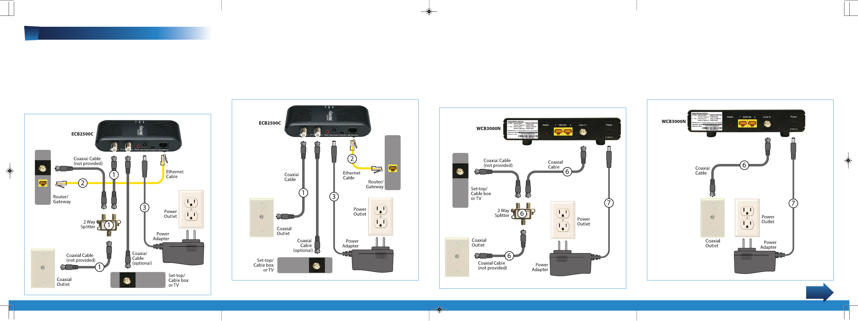 Actiontec Wcb3000N Quick Start Guide Wireless Network Extender KitUserManual.wiki