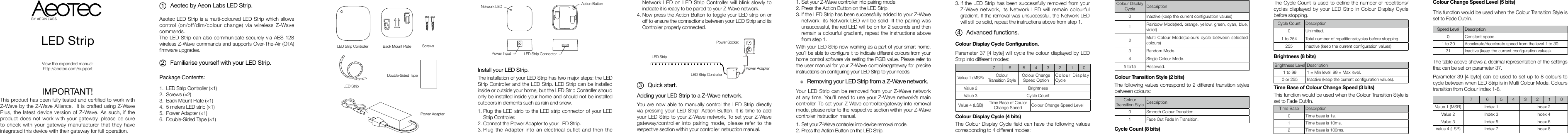 Aeon Labs Ft121 Led Strip  Colorstrip User Manual