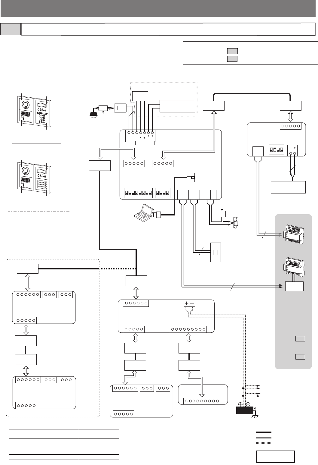 Aiphone Gt Installation En 17 03 B