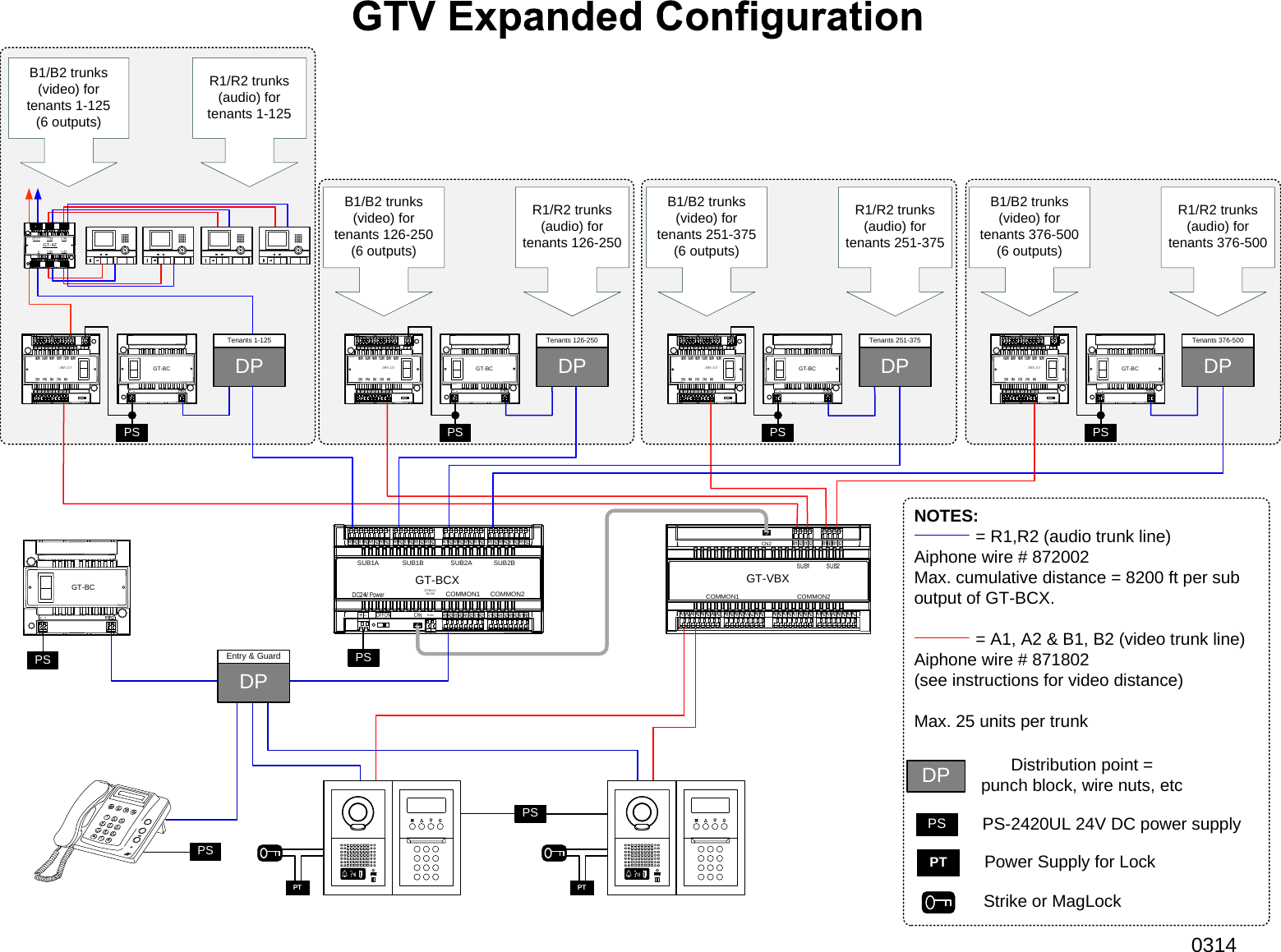 Aiphone Wiring Diagram Visio Gtv Expanded Configuration