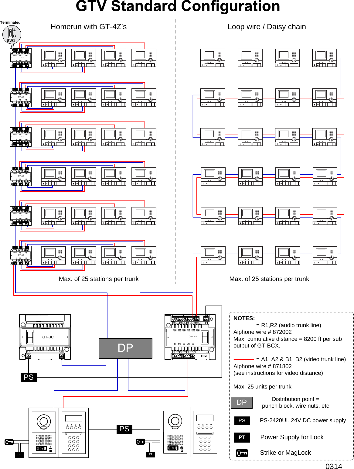 Aiphone Visio GTV Standard Wiring Diagram Configuration on