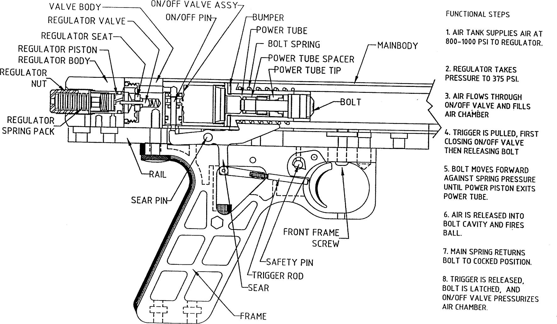 Airgun Designs Rt Users Manual Rtblo