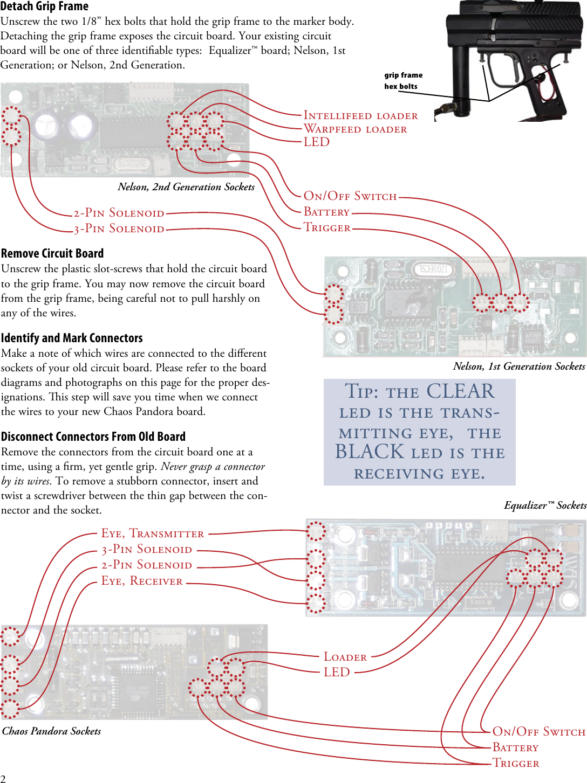 Aka Pandora Board Users Manual 2004 22 8b Types Of Circuit Page 2 11