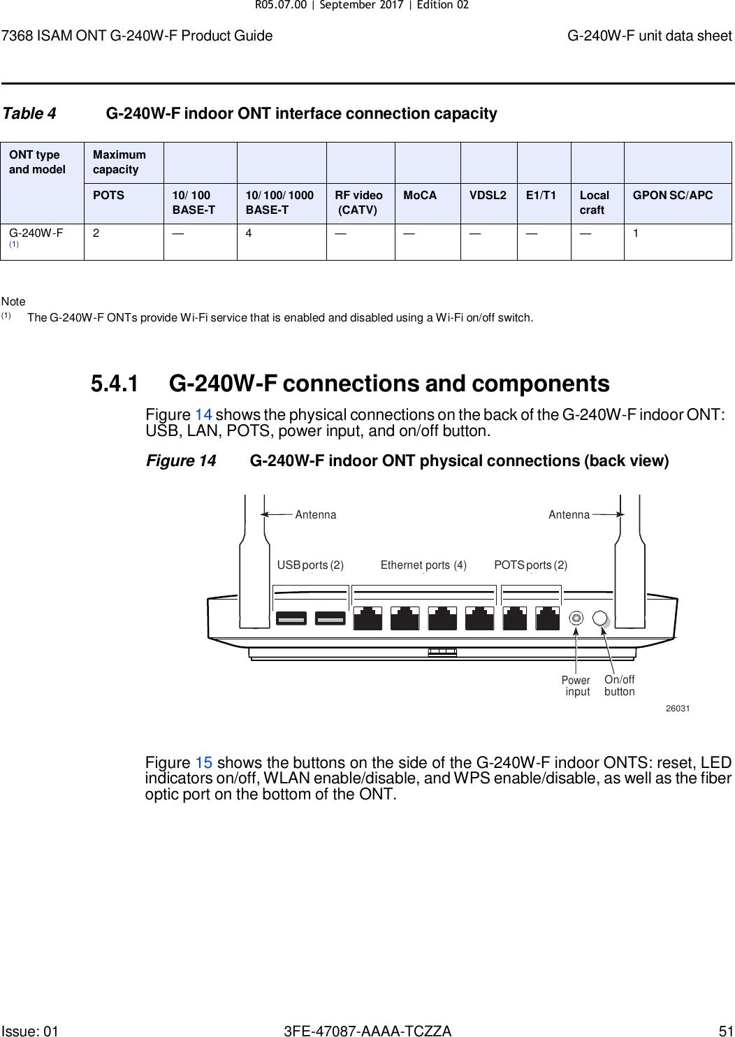Alcatel Lucent Bell G240WFV2 7368 ISAM GPON ONU User Manual