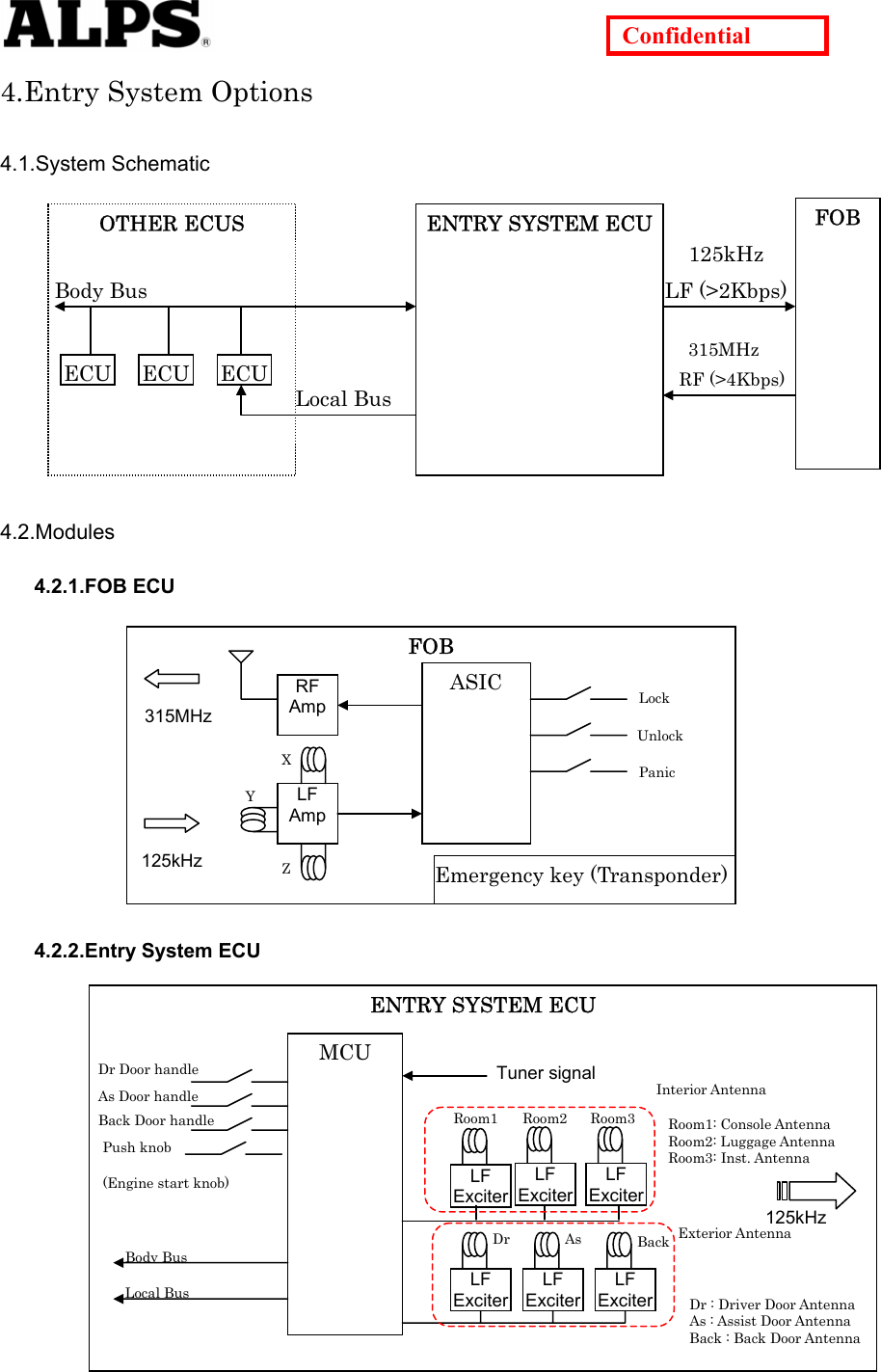 Alps Electric Wdu750 Passive Entry System Control Unit User Manual Key Fob Schematic Confidential 4entry Options 41system Body Bus Other Ecus Lf