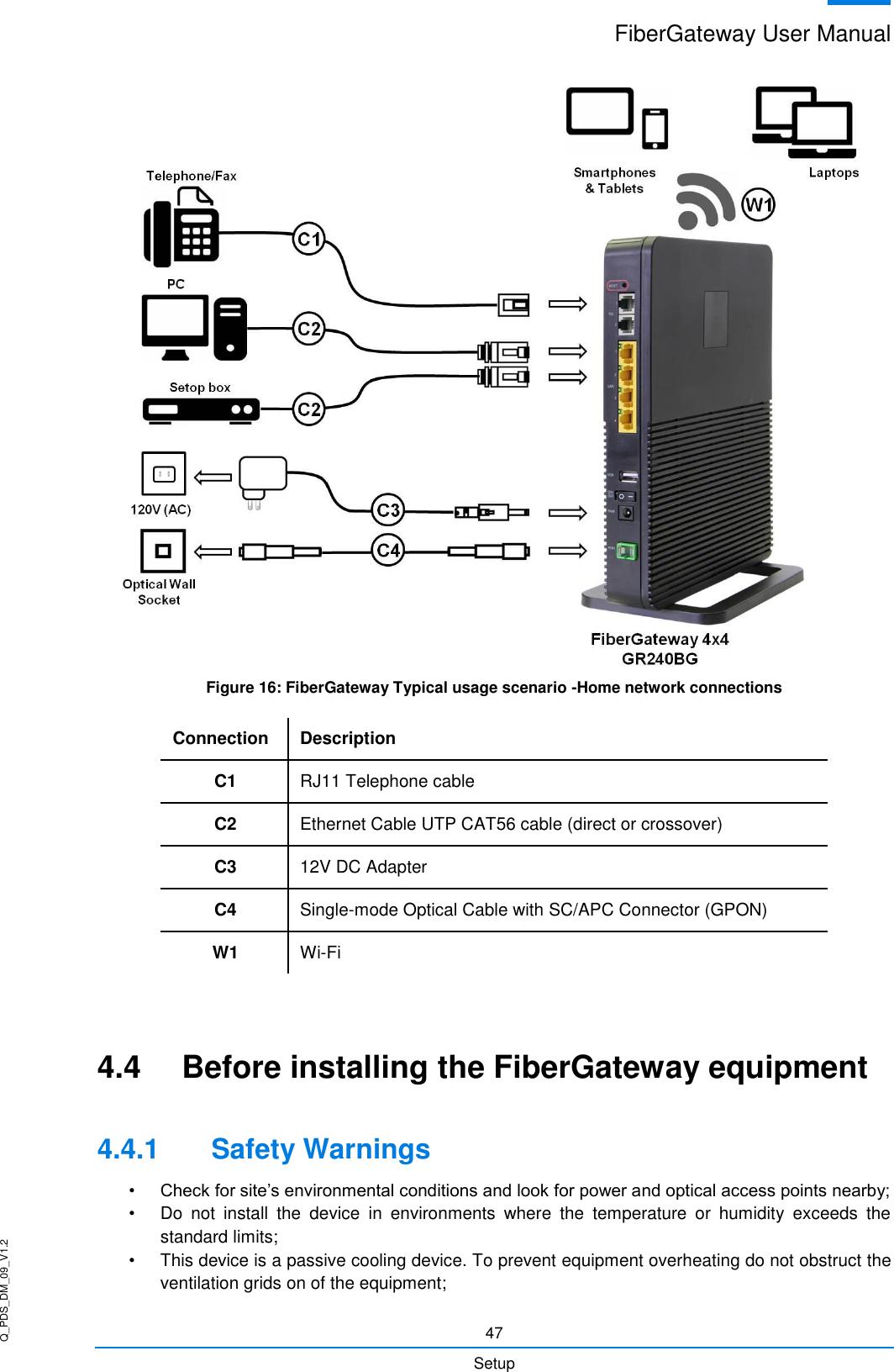 Altice Labs FGW-GR240BG Fiber Gateway 4x4 User Manual Users manual