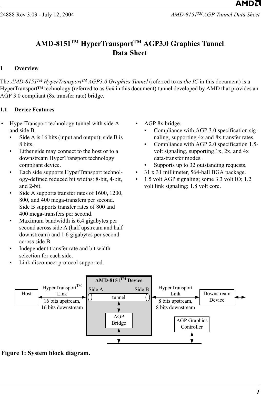 AMD-8151 HYPERTRANSPORT TREIBER WINDOWS 10