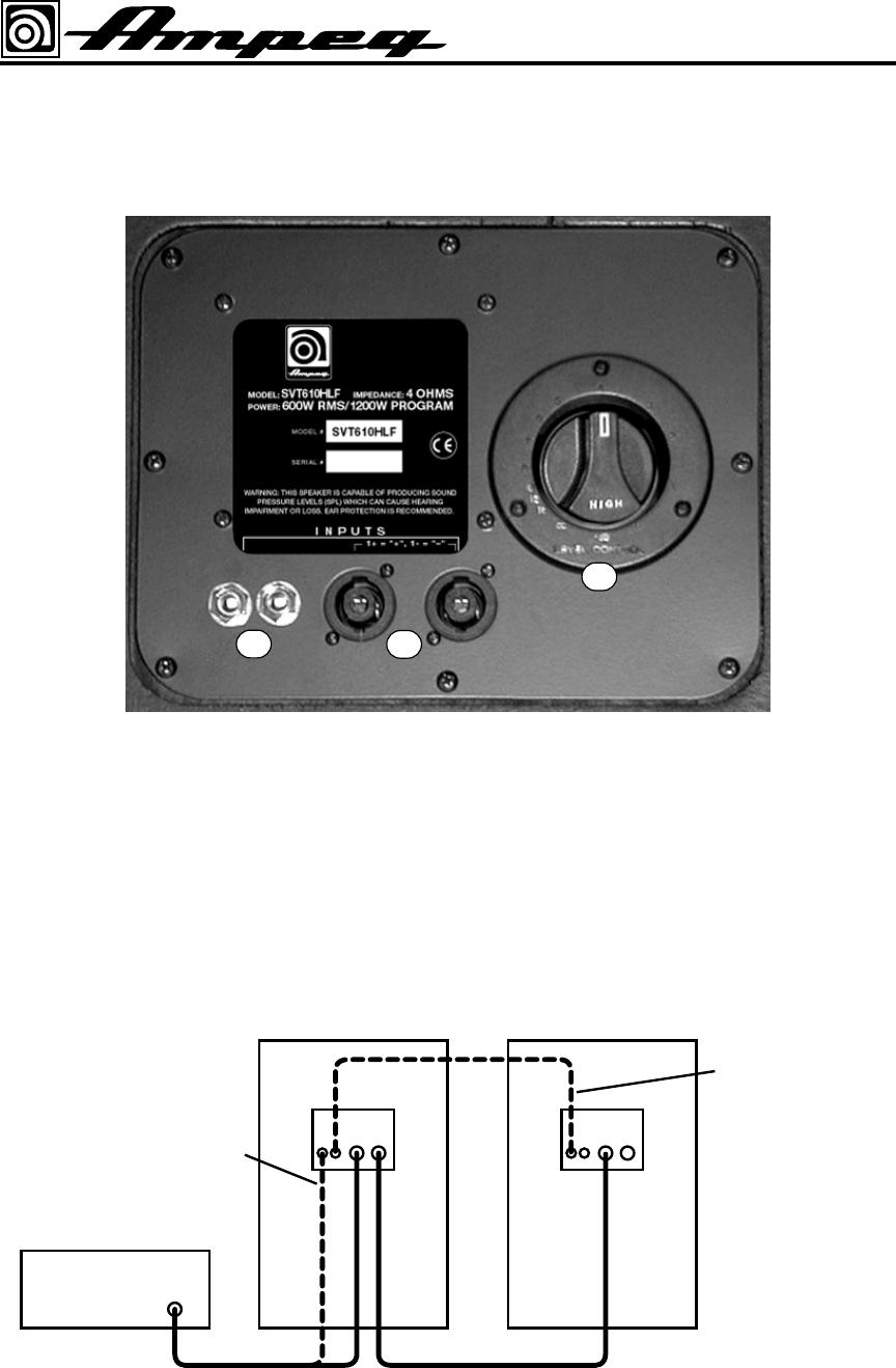 Ampeg Svt 610Hlf Users Manual SVT610HLFUserManual.wiki