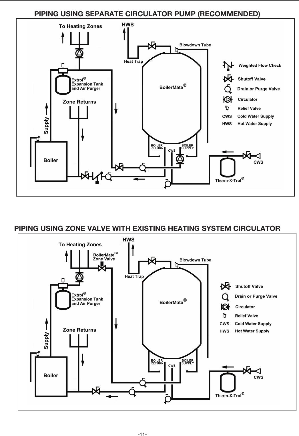 Amtrol Wiring Diagram | Wiring Diagram