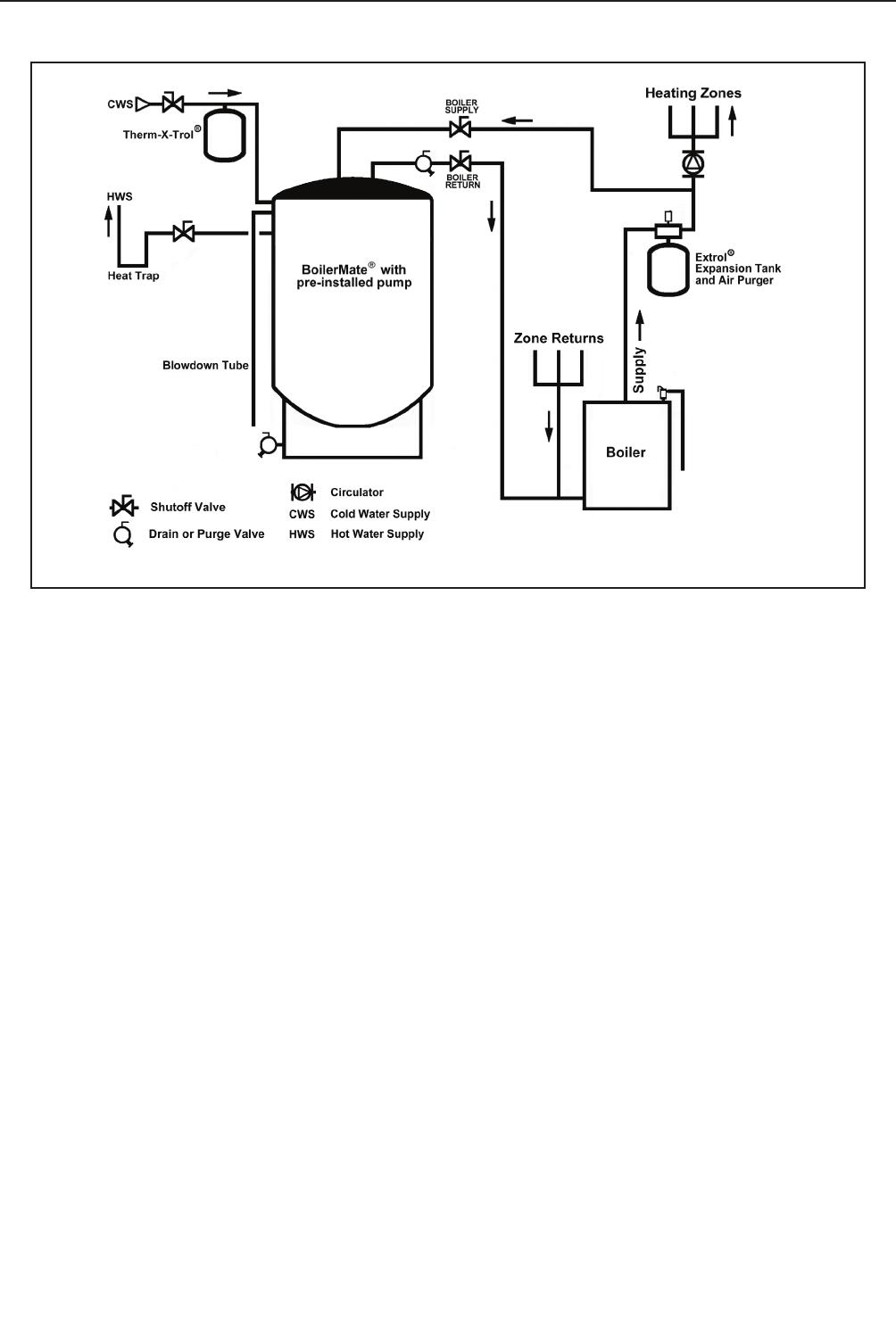 Amtrol Boilermate Rtr Installation Manual 9040 586 07_08 Indirect IOUserManual.wiki