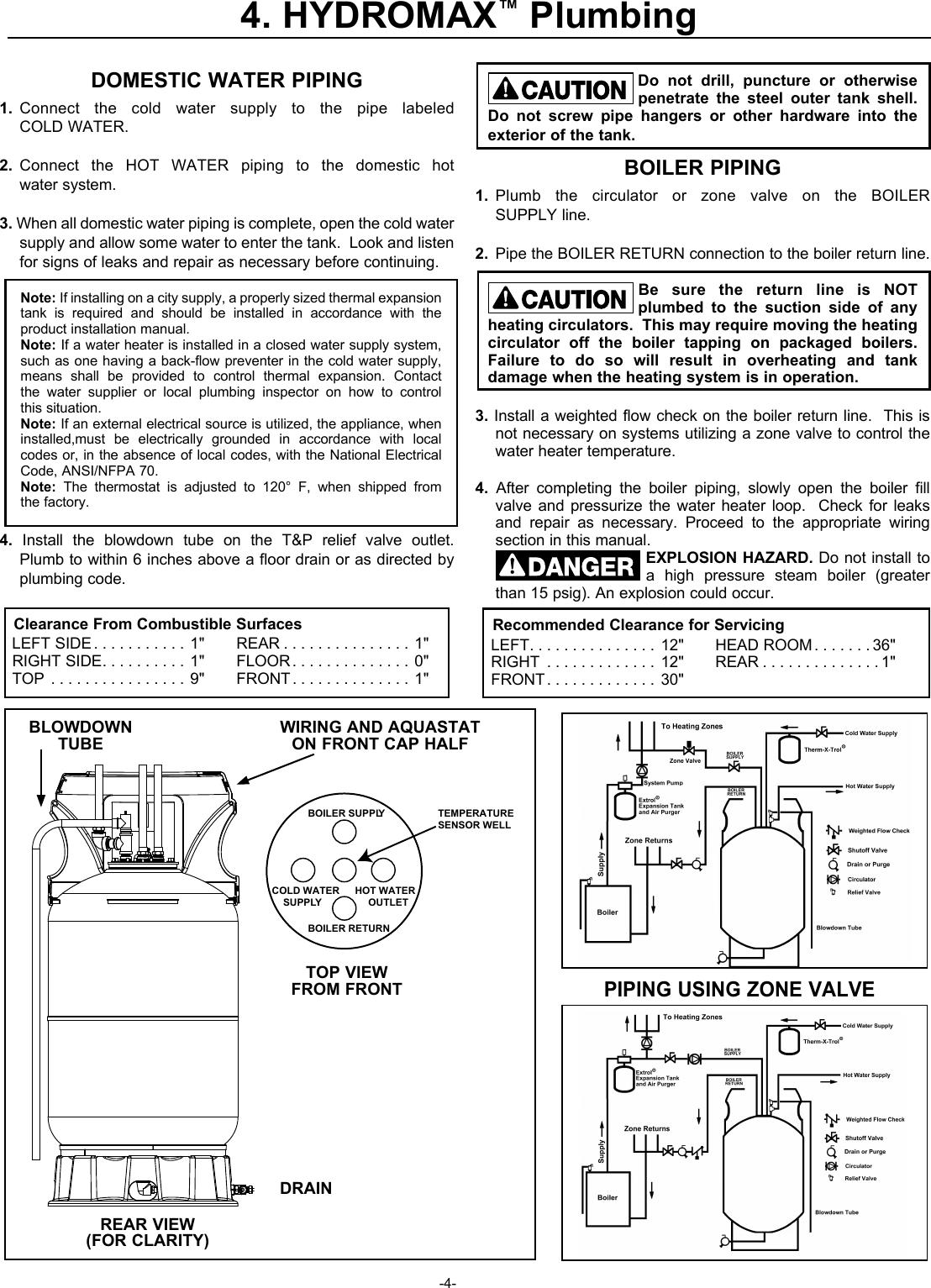 Water Heater Plumbing Code
