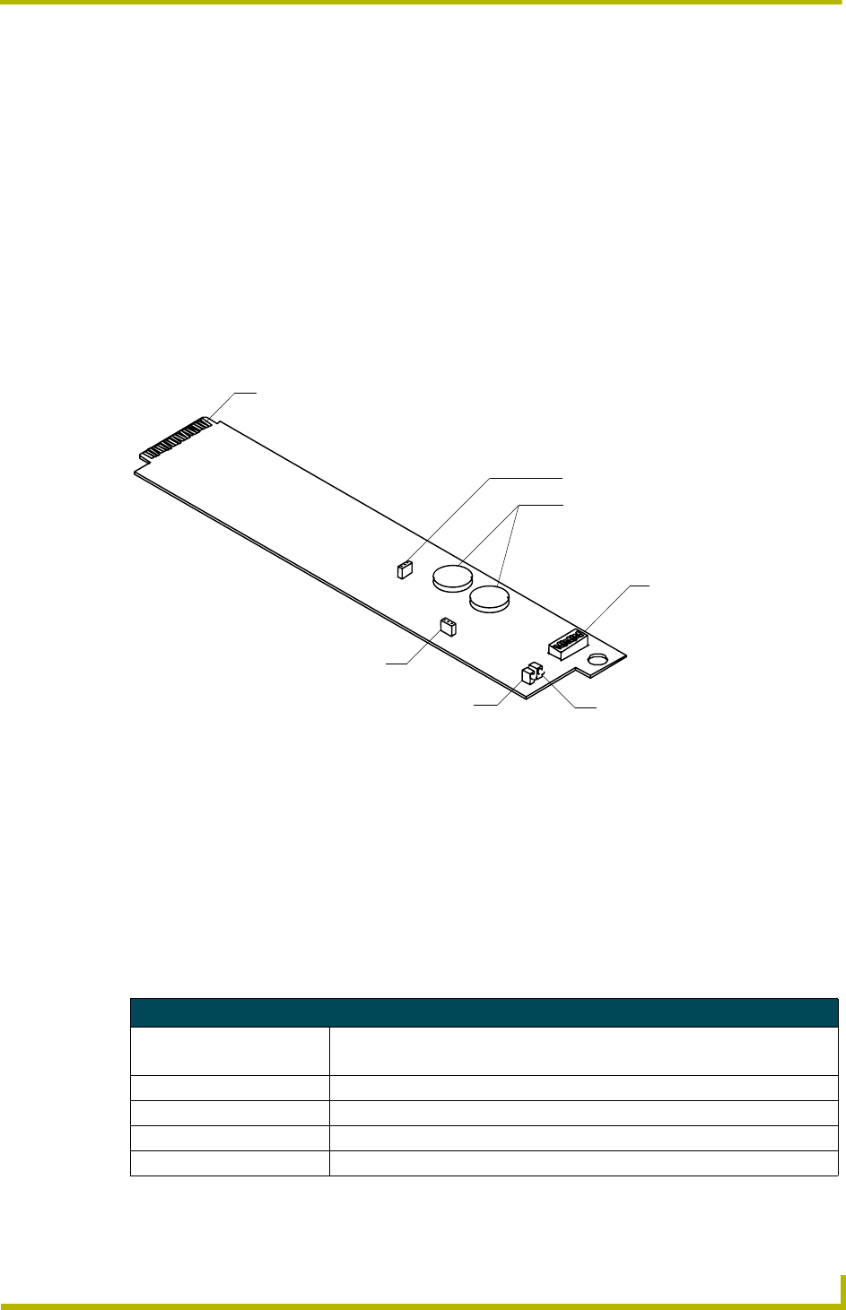 Amx Rs 232 422 485 Interface Card Axc Users Manual 0311737 Airplane Wing Diagram Introduction