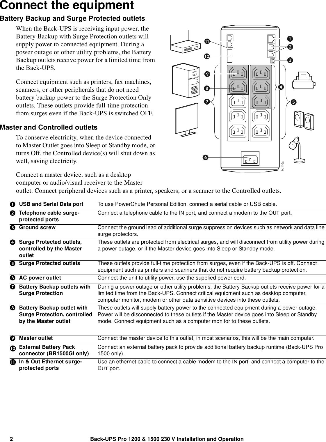 Apc Ups F02 Alarm
