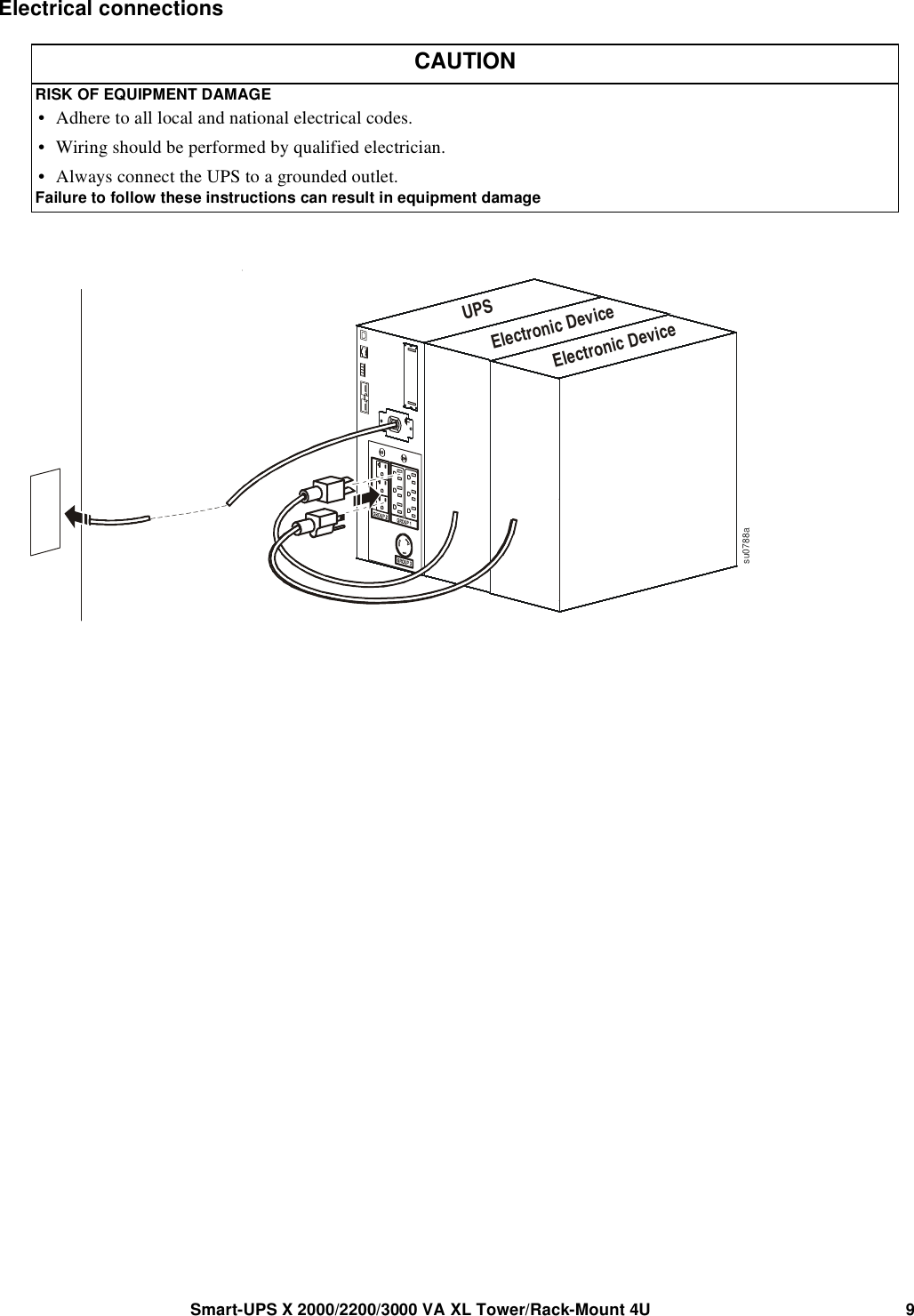 Apc Smart Ups 2200 Xl Users Manual SU IM 990 4651A 002 MN01 EN