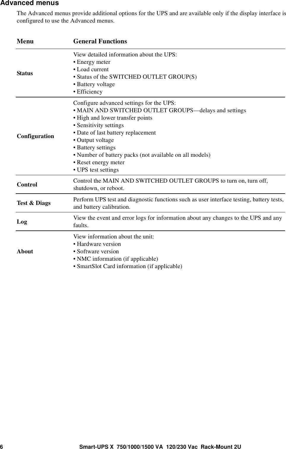 Apc Smart Ups Smx 1500 Va Users Manual SU UM 990 3458 MN01 EN