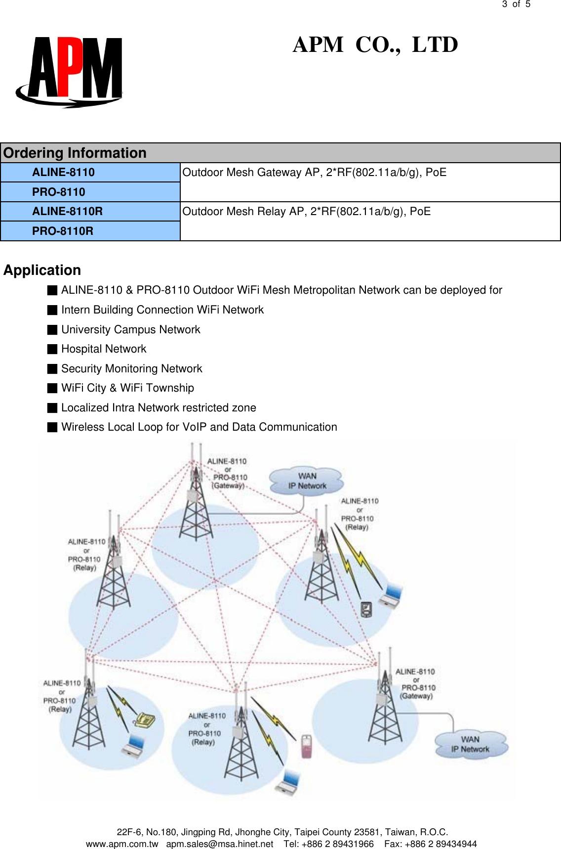 Apm Aline 8110 Users Manual PRO