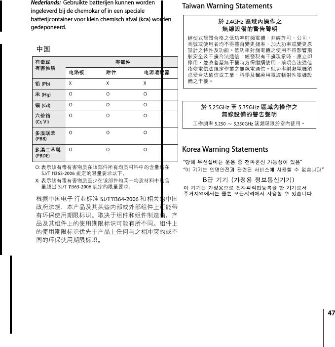 47Nederlands:  Gebruikte batterijen kunnen worden ingeleverd bij de chemokar of in een speciale batterijcontainer voor klein chemisch afval (kca) worden gedeponeerd.Taiwan Warning StatementsKorea Warning Statements