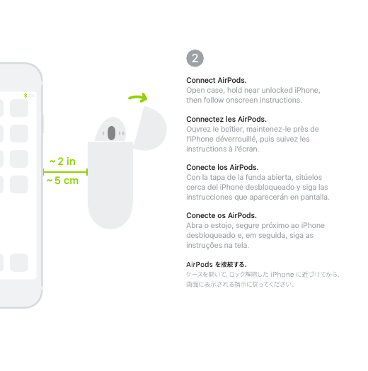 Where Is Apple Going With The Airpods Manual Guide