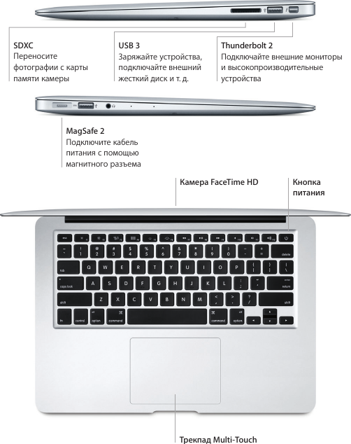Macbook Air User Guide - 123jetztmeinde