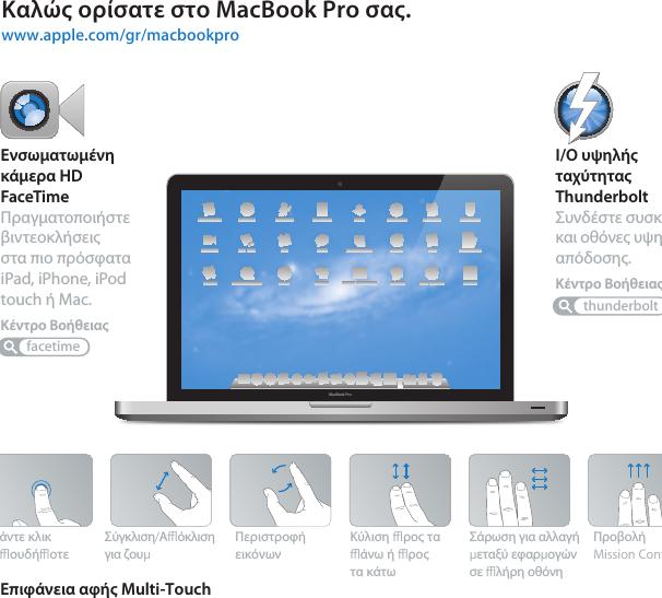 Πώς μπορείτε να συνδέσετε δύο οθόνες σε ένα MacBook Pro