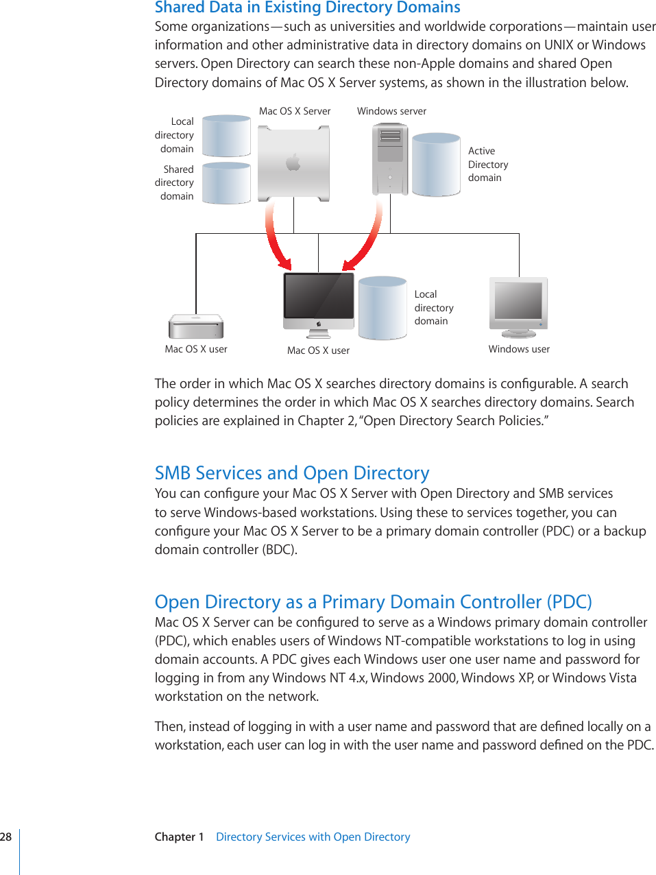 Apple Mac OS X Server (early) Open Directory Administration User