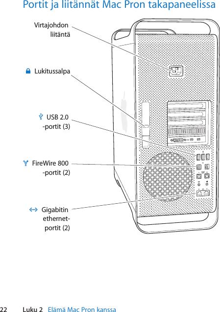 Ethernet kytkennät Mac