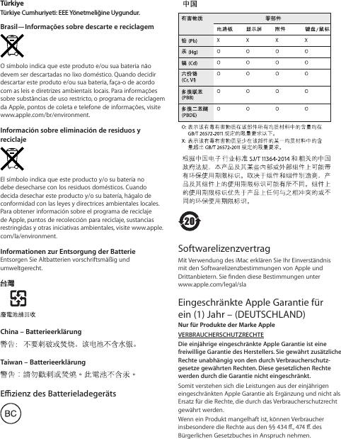 Apple IMac (Retina 5K, 27\'\', Ultimo 2014) Wichtige ...