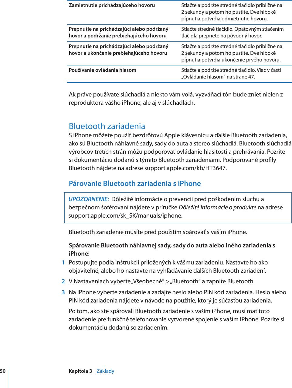 Elektronické publikácie (online príloha).