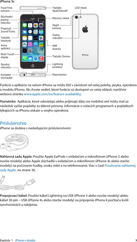 Najlepšie iPhone aplikácie pre dátumové údaje
