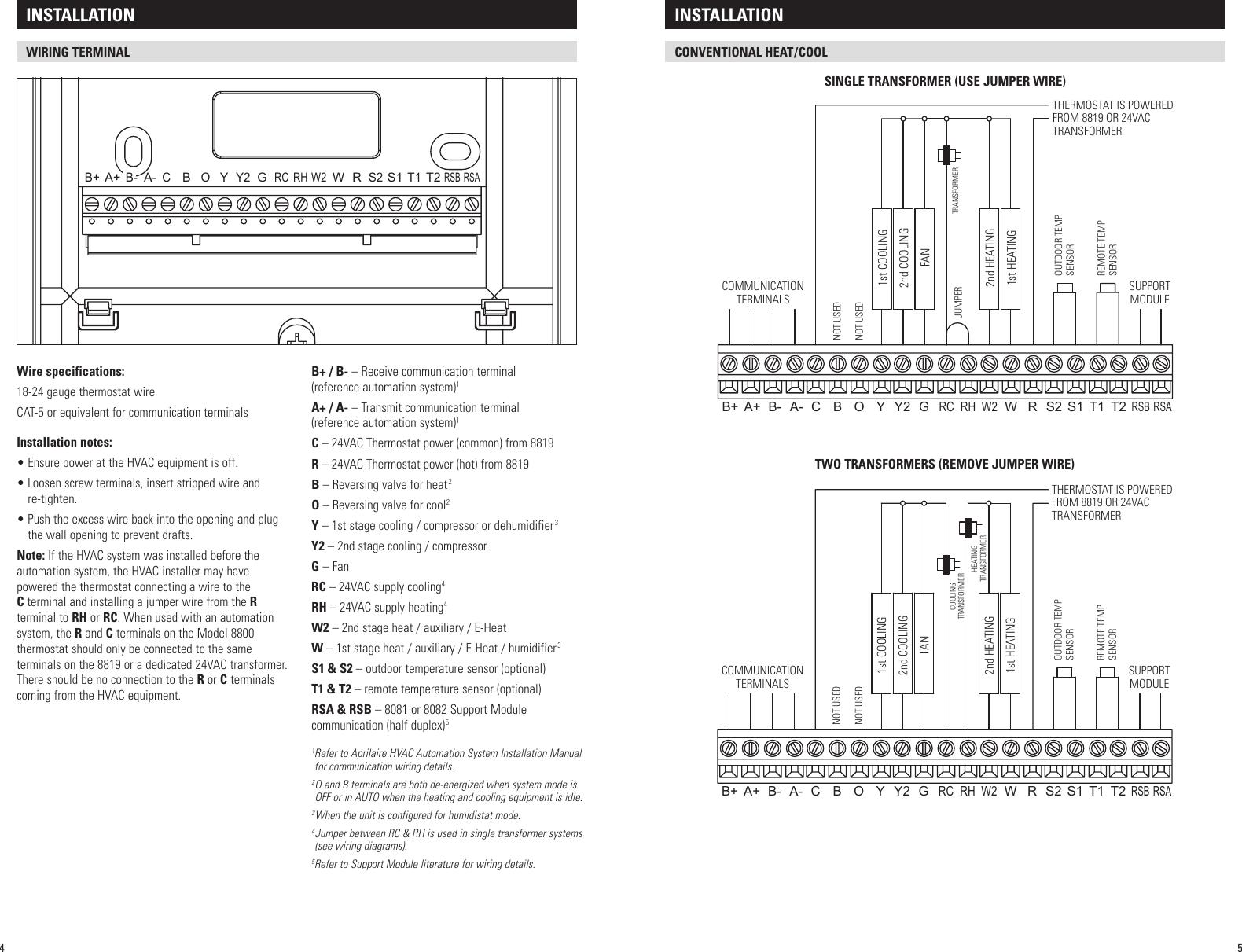 Aprilaire 60 Humidistat Wiring Diagram Casagovau Bar Graph Templates Manual Modern Image Collection Electrical Aprilairethermostat8800usersmanual467306