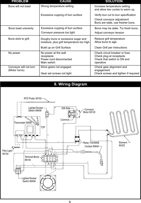 Apw Wyott M95 2 Jib Users Manual A Wiring Diagram Page 9 Of 12