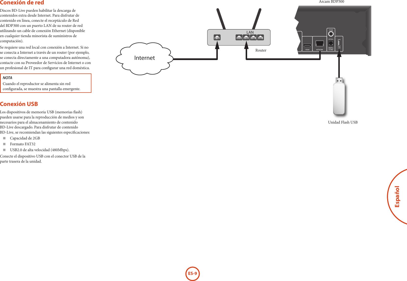 Arcam Bdp300 Users Manual