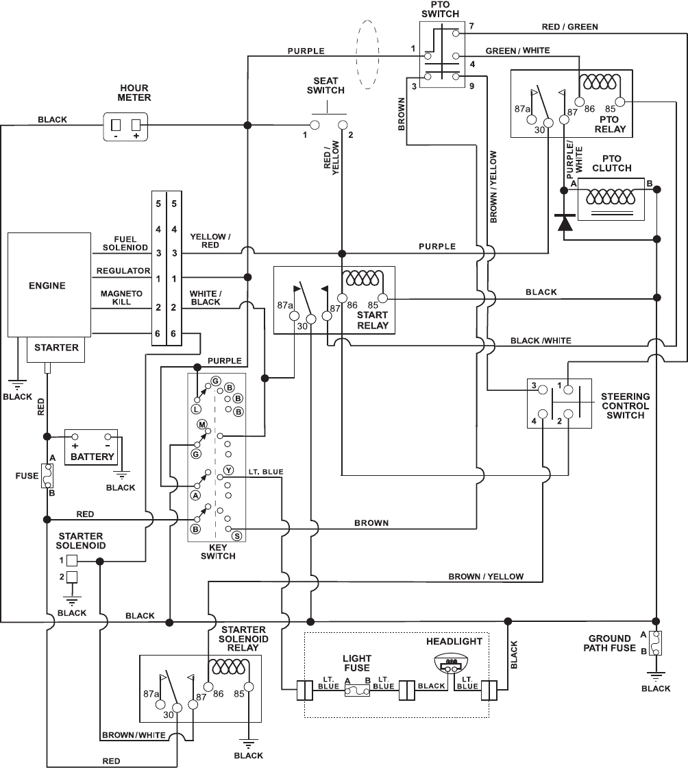 Ariens Air Cleaner 915055 Users Manual 915zoom Along With Fishing Reel Parts Diagram Double Pole Relay 11 41