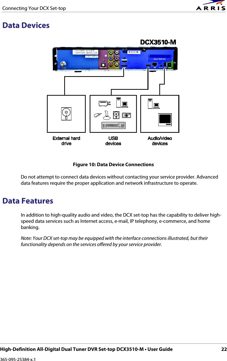 Arris DCX3510 M High Definition All Digital Dual Tuner DVR Set top