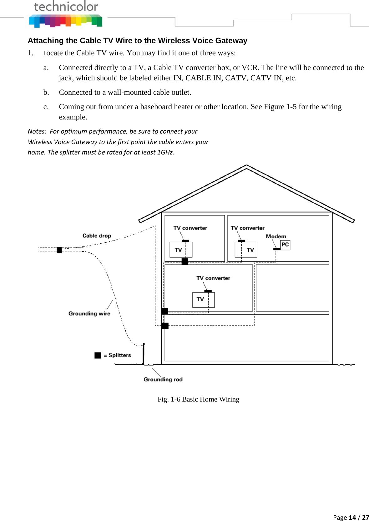 Optimum Wiring Diagrams Home Cable Tv Diagram Realfixesrealfast Automotive