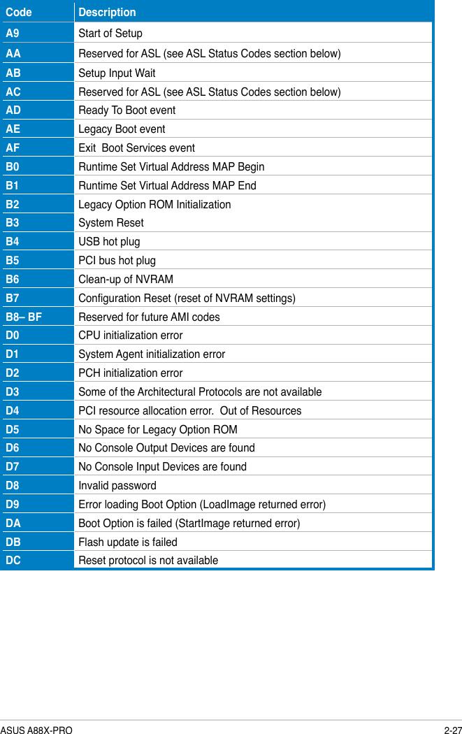 Asus A88X Pro E8565 Users Manual