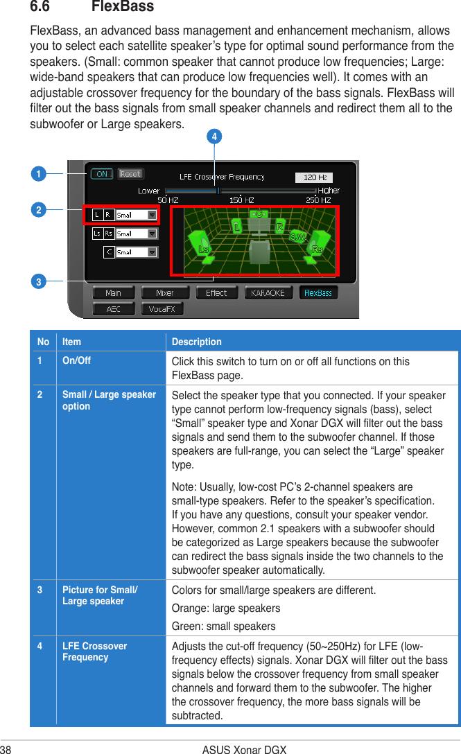 Asus Xonar Dgx Pci Express 5 1 Channel Gaming Audio Card